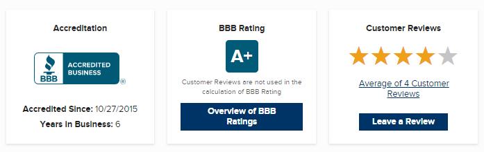 Optima Tax Relief BBB profile