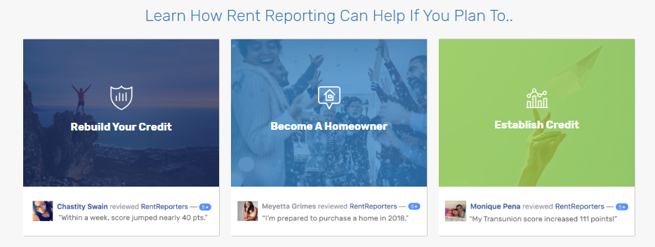 How does Rent Reportes work