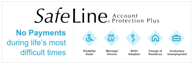 Fingerhut SafeLine account protection