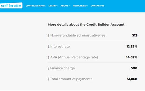 Self loan application - Step 2